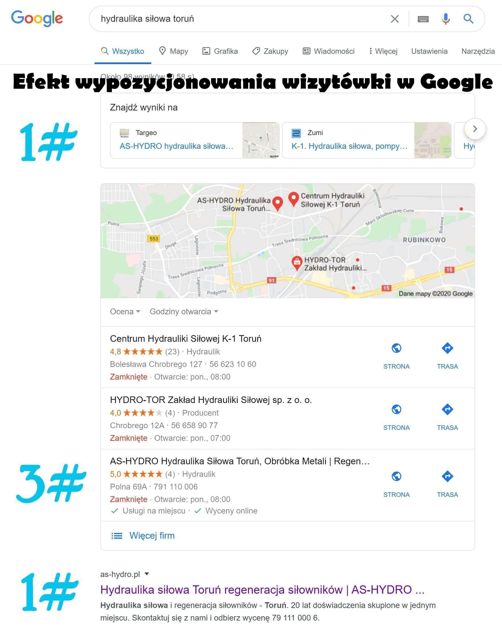 druk wizytówek Toruń