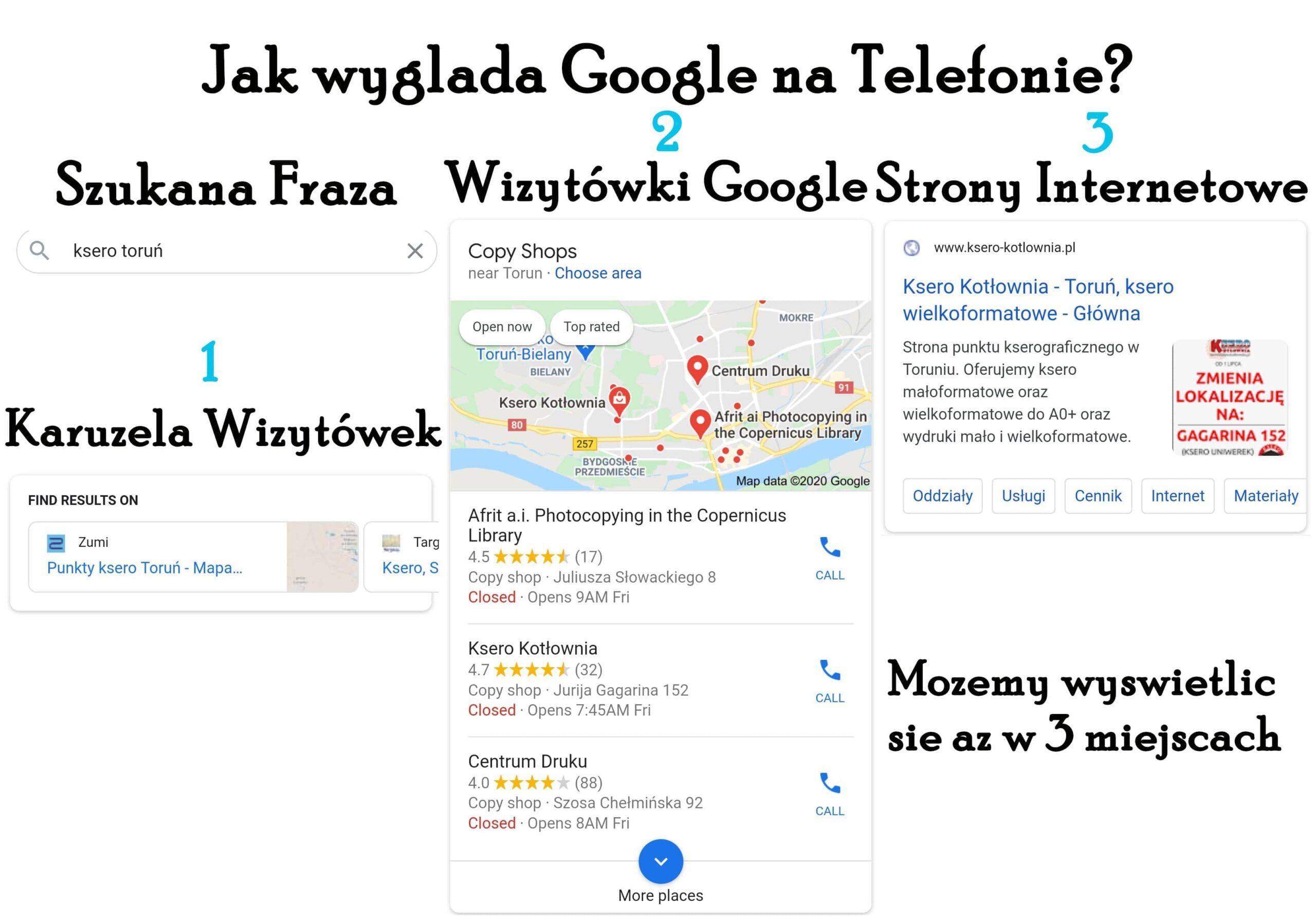 Pozycjonowanie Toruń Agencja SEO BrandRise